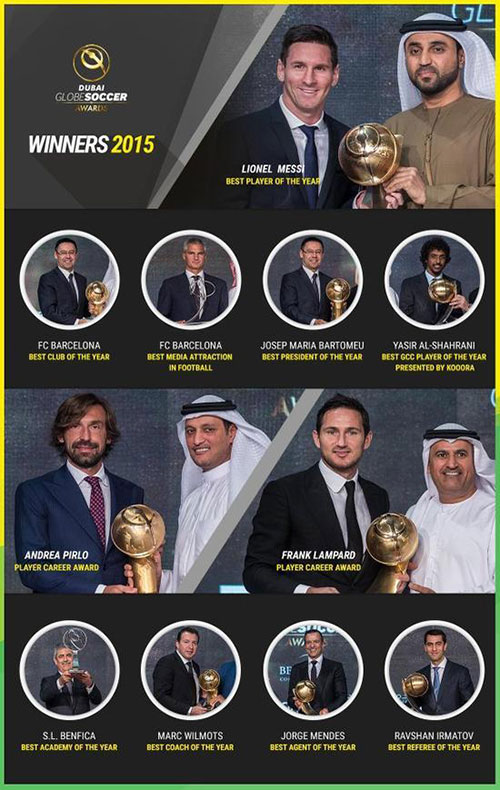 梅西荣膺全球最佳球员大奖 巴萨狂揽4大奖项